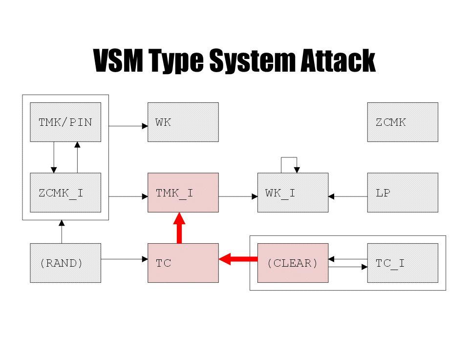 VSM Type System Attack