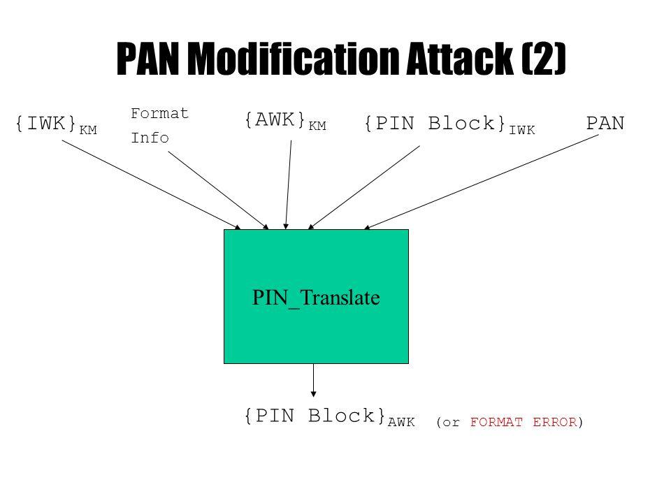 PAN Modification Attack (2) PIN_Translate {PIN Block} AWK (or FORMAT ERROR) Format Info PAN{IWK} KM {AWK} KM {PIN Block} IWK