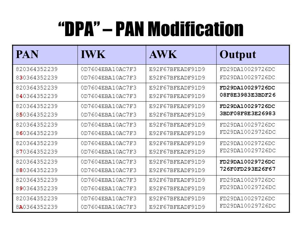 DPA – PAN Modification PANIWKAWKOutput 820364352239 830364352239 0D7604EBA10AC7F3 E92F67BFEADF91D9 FD29DA10029726DC 820364352239 840364352239 0D7604EBA10AC7F3 E92F67BFEADF91D9 FD29DA10029726DC 08F8E3983E3BDF26 820364352239 850364352239 0D7604EBA10AC7F3 E92F67BFEADF91D9 FD29DA10029726DC 3BDF08F8E3E26983 820364352239 860364352239 0D7604EBA10AC7F3 E92F67BFEADF91D9 FD29DA10029726DC 820364352239 870364352239 0D7604EBA10AC7F3 E92F67BFEADF91D9 FD29DA10029726DC 820364352239 880364352239 0D7604EBA10AC7F3 E92F67BFEADF91D9 FD29DA10029726DC 726F0FD293E26F67 820364352239 890364352239 0D7604EBA10AC7F3 E92F67BFEADF91D9 FD29DA10029726DC 820364352239 8A0364352239 0D7604EBA10AC7F3 E92F67BFEADF91D9 FD29DA10029726DC