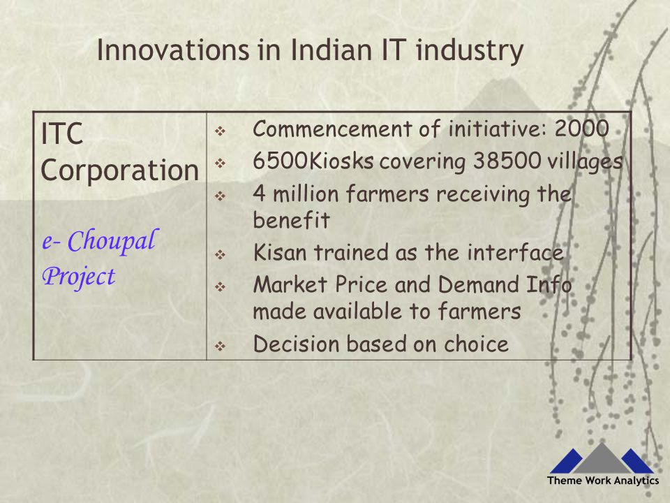 ITC Corporation e- Choupal Project  Commencement of initiative: 2000  6500Kiosks covering 38500 villages  4 million farmers receiving the benefit 