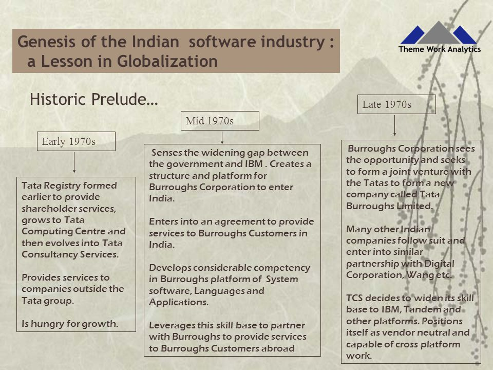 Genesis of the Indian software industry : a Lesson in Globalization Historic Prelude… Early 1970s Tata Registry formed earlier to provide shareholder services, grows to Tata Computing Centre and then evolves into Tata Consultancy Services.