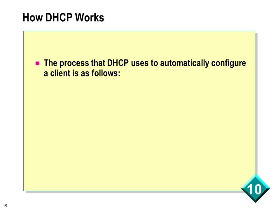 15 10 How DHCP Works The process that DHCP uses to automatically configure a client is as follows:
