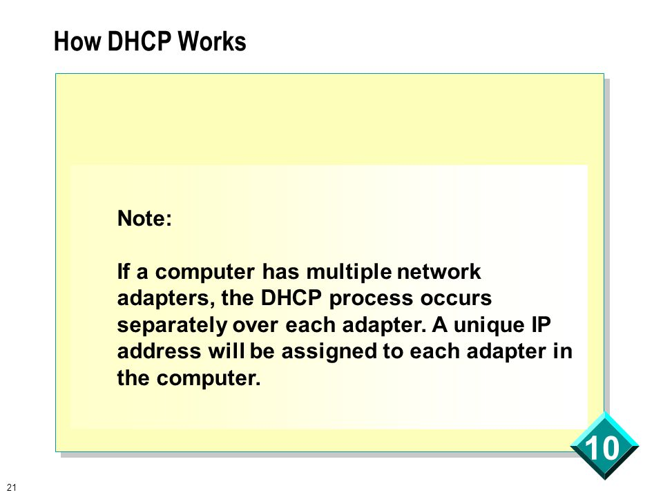 21 10 How DHCP Works Note: If a computer has multiple network adapters, the DHCP process occurs separately over each adapter.