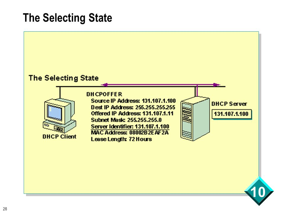 28 10 The Selecting State