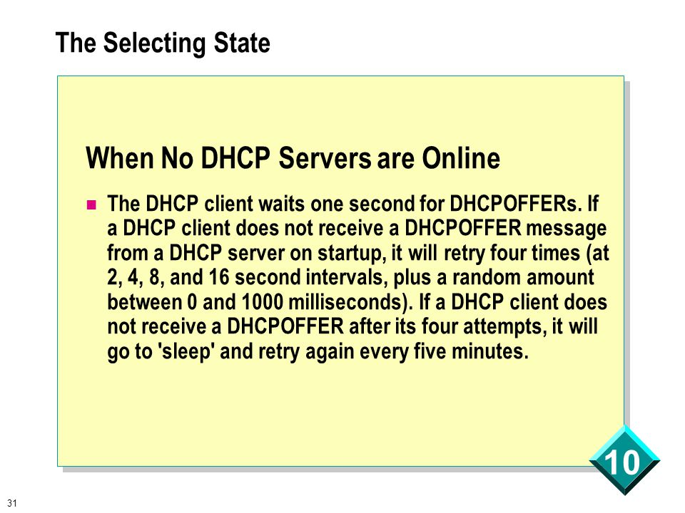 31 10 The Selecting State When No DHCP Servers are Online The DHCP client waits one second for DHCPOFFERs.