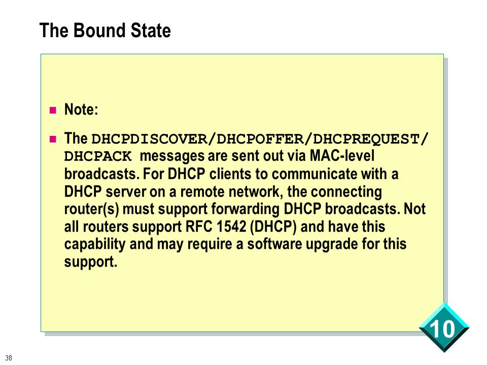 38 10 The Bound State Note: The DHCPDISCOVER/DHCPOFFER/DHCPREQUEST/ DHCPACK messages are sent out via MAC-level broadcasts.