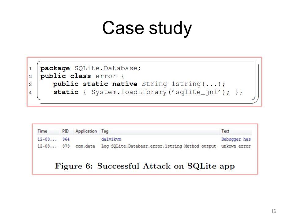 Case study 19