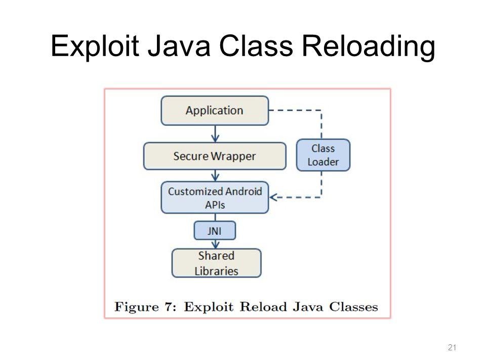 Exploit Java Class Reloading 21