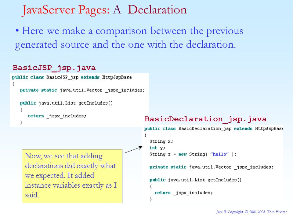 Java II--Copyright © 2001-2003 Tom Hunter Here we make a comparison between the previous generated source and the one with the declaration.