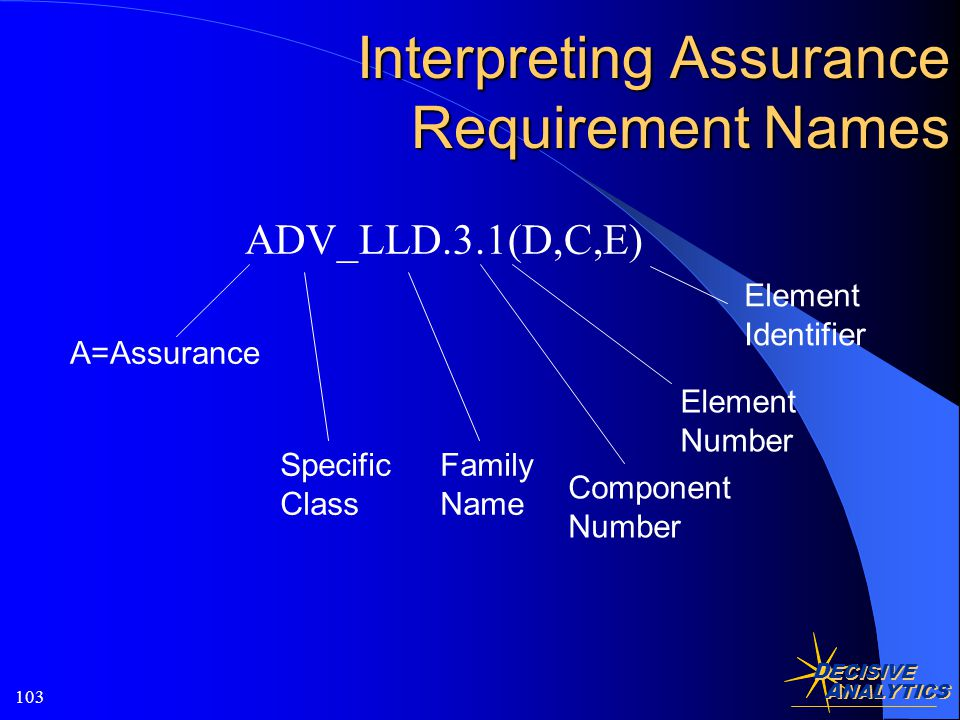 D ECISIVE A NALYTICS 103 ADV_LLD.3.1(D,C,E) A=Assurance Specific Class Family Name Component Number Element Number Element Identifier Interpreting Assurance Requirement Names