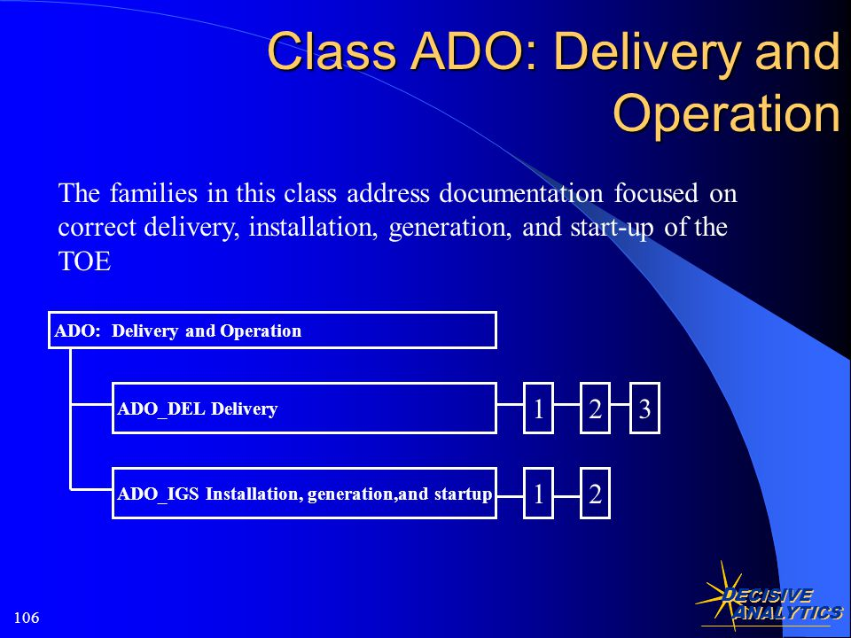 D ECISIVE A NALYTICS 106 The families in this class address documentation focused on correct delivery, installation, generation, and start-up of the TOE ADO: Delivery and Operation ADO_DEL Delivery ADO_IGS Installation, generation,and startup 12 21 3 Class ADO: Delivery and Operation