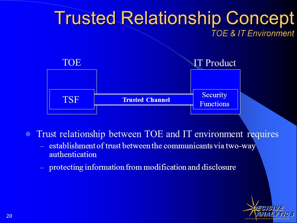 D ECISIVE A NALYTICS 20 Trusted Relationship Concept TOE & IT Environment Trust relationship between TOE and IT environment requires – establishment of trust between the communicants via two-way authentication – protecting information from modification and disclosure TOE IT Product Trusted Interface TSF Trusted Channel Security Functions