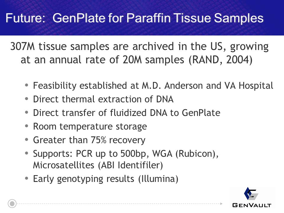 Future: GenPlate for Paraffin Tissue Samples 307M tissue samples are archived in the US, growing at an annual rate of 20M samples (RAND, 2004)  Feasibility established at M.D.