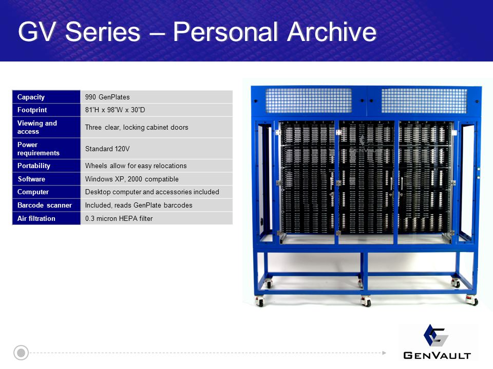 GV Series – Personal Archive Capacity990 GenPlates Footprint81 H x 98 W x 30 D Viewing and access Three clear, locking cabinet doors Power requirements Standard 120V PortabilityWheels allow for easy relocations SoftwareWindows XP, 2000 compatible ComputerDesktop computer and accessories included Barcode scannerIncluded, reads GenPlate barcodes Air filtration0.3 micron HEPA filter
