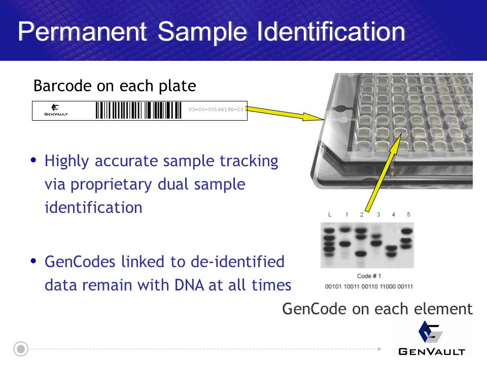 The GenVault Integrated Solution GenVault's complete sample management solution:  Consumables – sample storage & recovery plates  Hardware – sample handling equipment  Software – sample tracking & annotation …for the storage, retrieval, recovery and distribution of biosamples.