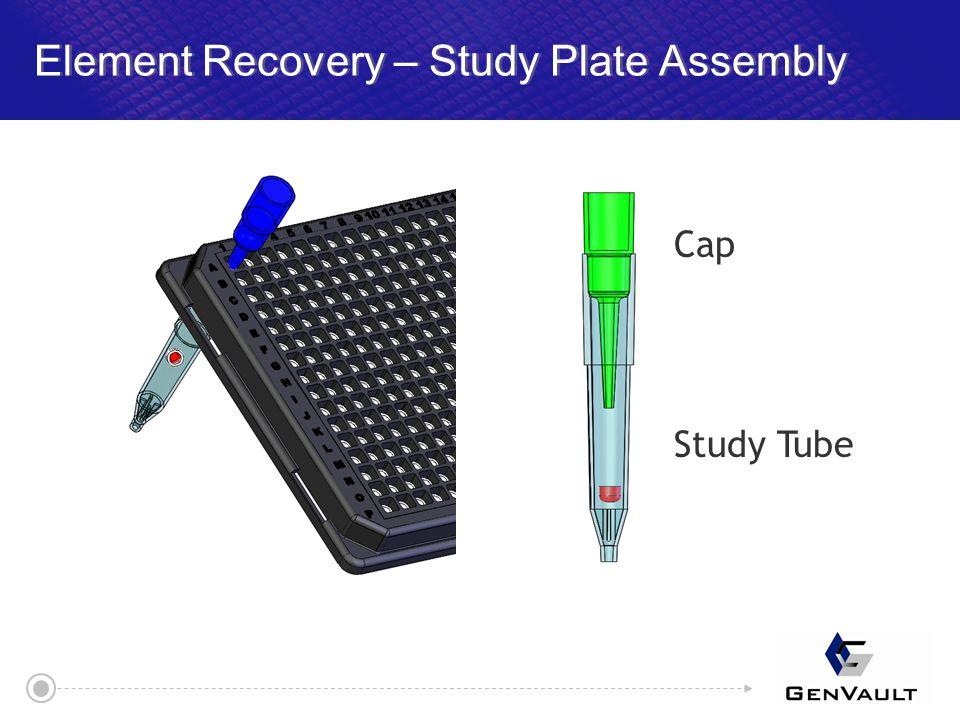 Storage Handling Equipment  Highly scalable (1K – millions plates)  Highest throughput (300 plates/hr)  Highest density (800+ plates/sq.