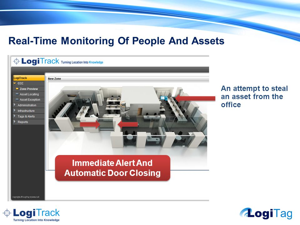 Real-Time Monitoring Of People And Assets An attempt to steal an asset from the office Immediate Alert And Automatic Door Closing Immediate Alert And Automatic Door Closing