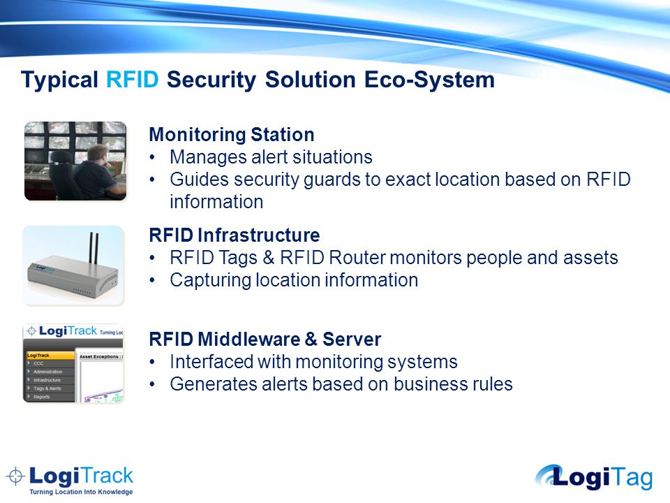 Typical RFID Security Solution Eco-System RFID Infrastructure RFID Tags & RFID Router monitors people and assets Capturing location information RFID Middleware & Server Interfaced with monitoring systems Generates alerts based on business rules Monitoring Station Manages alert situations Guides security guards to exact location based on RFID information