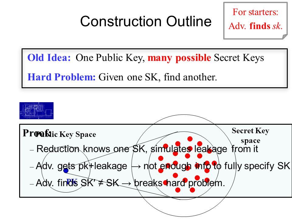 Adv. breaks cpa-security Construction Outline Old Idea: One Public Key, many possible Secret Keys PK Public Key Space Secret Key space Hard Problem: G