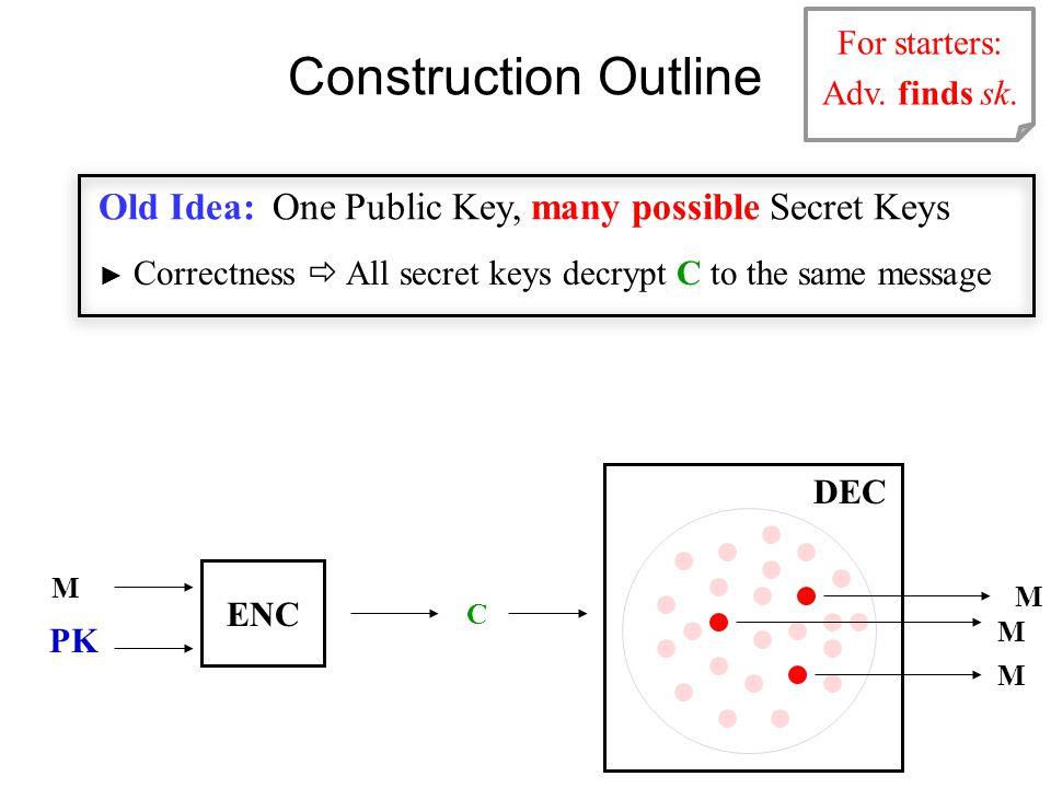Adv. breaks cpa-security Construction Outline Old Idea: One Public Key, many possible Secret Keys For starters: Adv. finds sk. M DEC M C ENC PK M M ►
