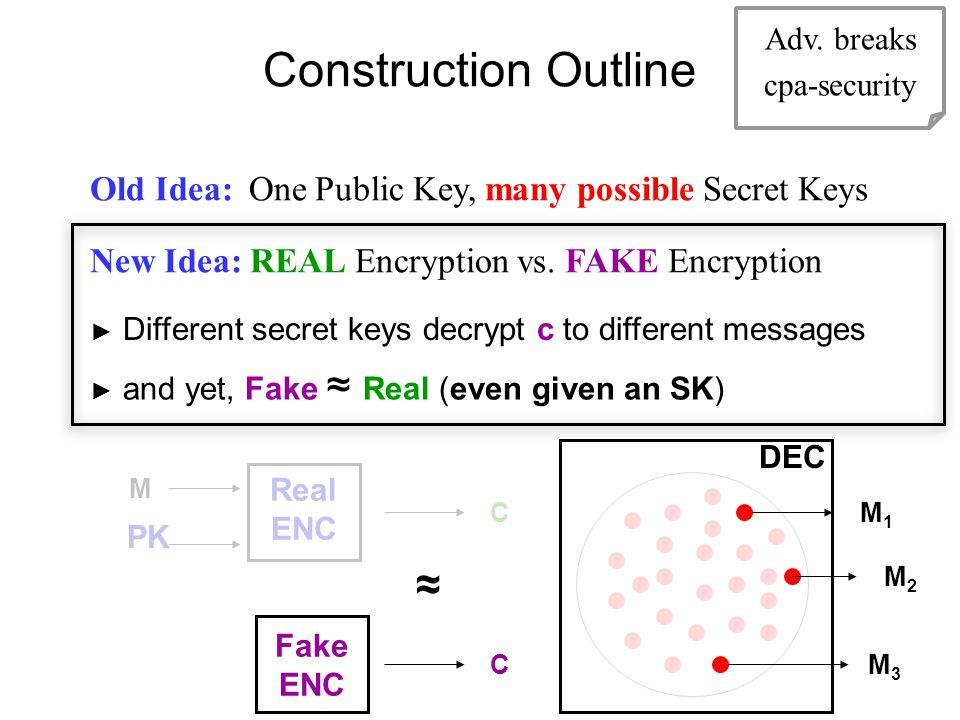 Adv. breaks cpa-security Construction Outline Old Idea: One Public Key, many possible Secret Keys New Idea: REAL Encryption vs. FAKE Encryption PK C F