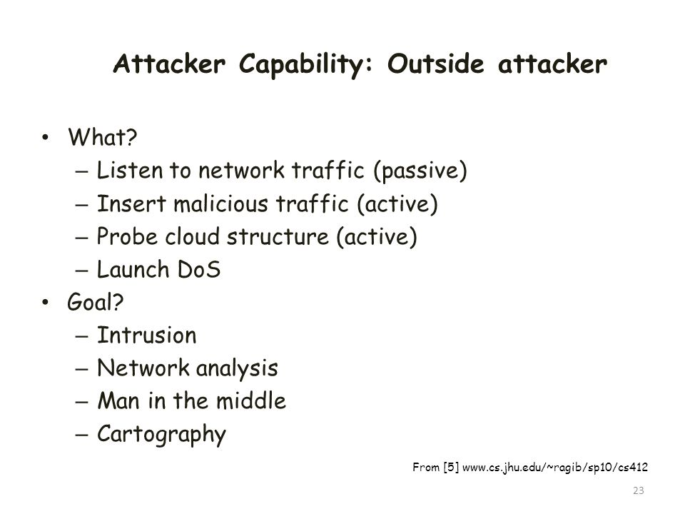 Attacker Capability: Outside attacker What? – Listen to network traffic (passive) – Insert malicious traffic (active) – Probe cloud structure (active)