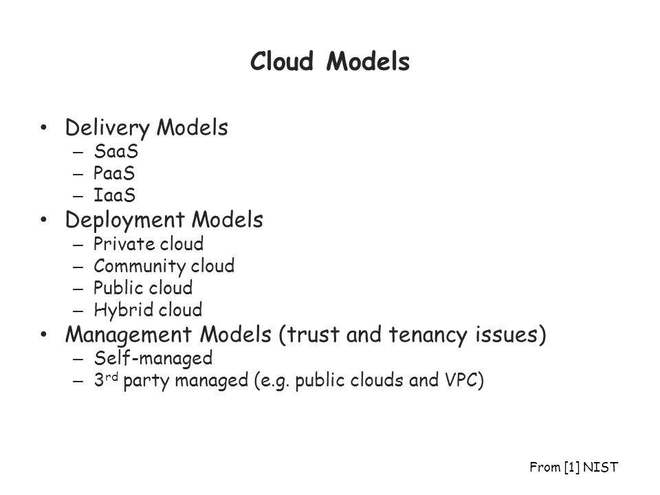 Cloud Models Delivery Models – SaaS – PaaS – IaaS Deployment Models – Private cloud – Community cloud – Public cloud – Hybrid cloud Management Models
