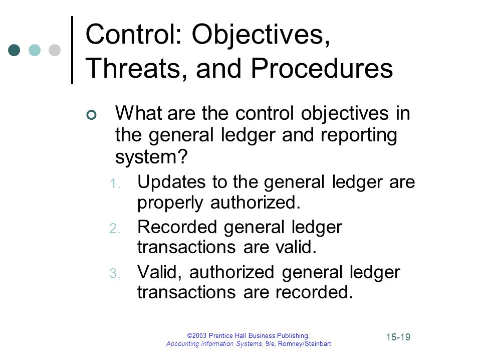 ©2003 Prentice Hall Business Publishing, Accounting Information Systems, 9/e, Romney/Steinbart 15-19 Control: Objectives, Threats, and Procedures What are the control objectives in the general ledger and reporting system.