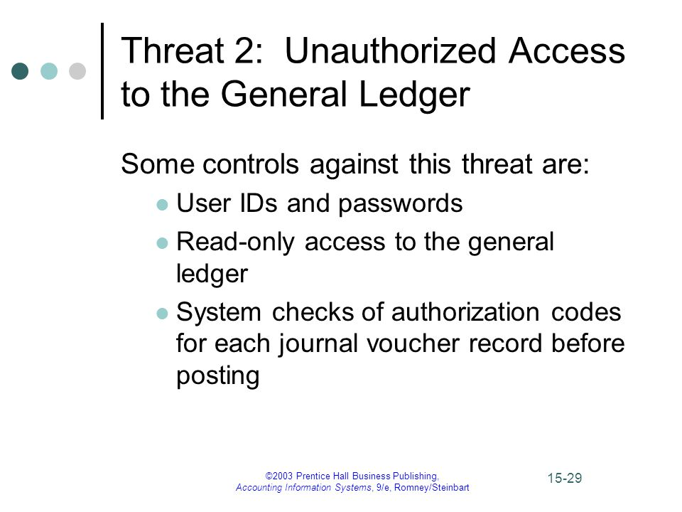 ©2003 Prentice Hall Business Publishing, Accounting Information Systems, 9/e, Romney/Steinbart 15-29 Threat 2: Unauthorized Access to the General Ledger Some controls against this threat are: User IDs and passwords Read-only access to the general ledger System checks of authorization codes for each journal voucher record before posting