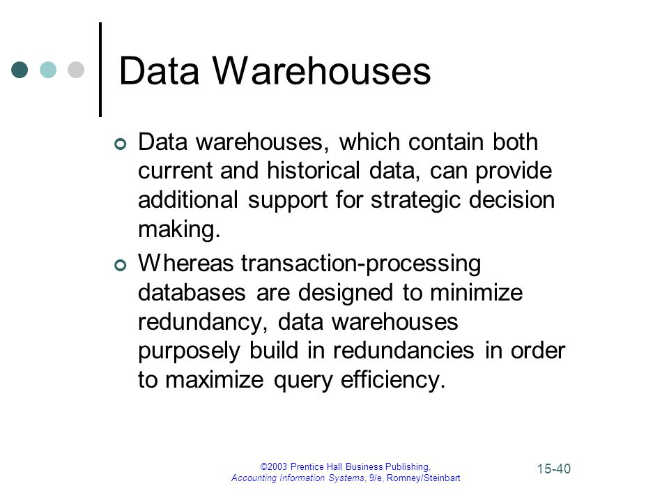 ©2003 Prentice Hall Business Publishing, Accounting Information Systems, 9/e, Romney/Steinbart 15-40 Data Warehouses Data warehouses, which contain both current and historical data, can provide additional support for strategic decision making.