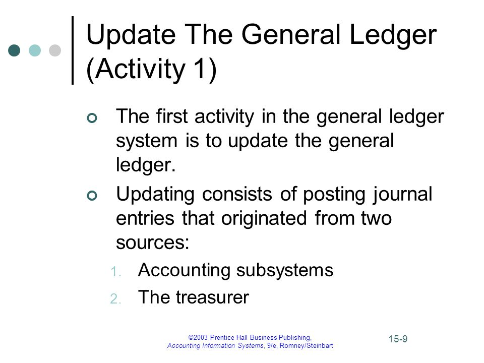 ©2003 Prentice Hall Business Publishing, Accounting Information Systems, 9/e, Romney/Steinbart 15-10 Update The General Ledger (Activity 1) Accounting subsystems Treasurer Journal voucher General ledger Update the general ledger Journal entry