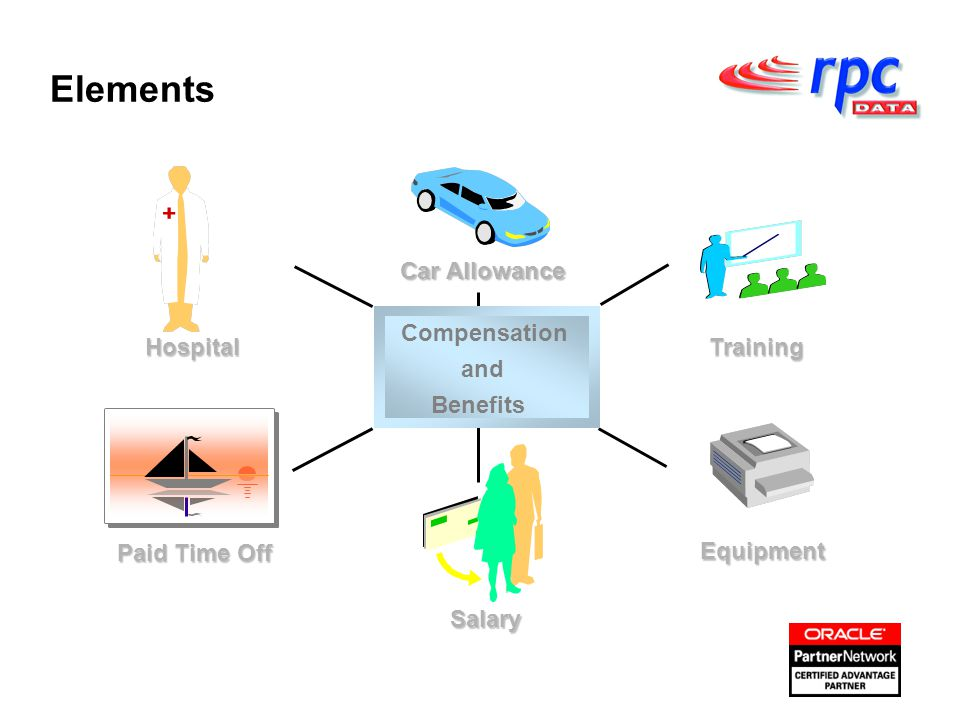 Compensation and Benefits Equipment TrainingHospital Paid Time Off Salary Car Allowance Elements