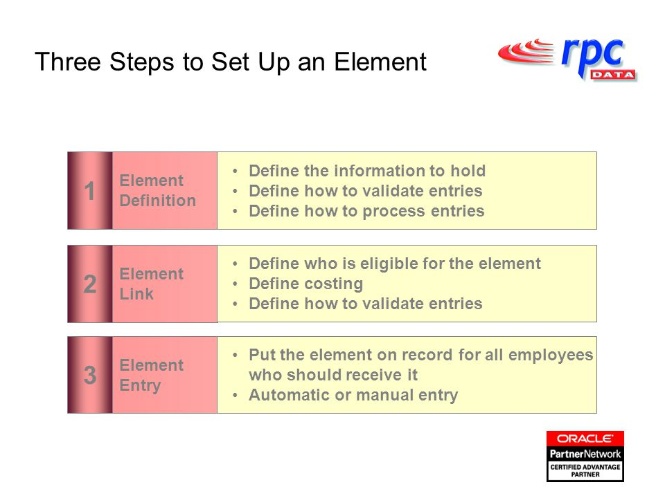 1 Element Definition Define the information to hold Define how to validate entries Define how to process entries 2 Element Link 3 Element Entry Put the element on record for all employees who should receive it Automatic or manual entry Define who is eligible for the element Define costing Define how to validate entries Three Steps to Set Up an Element