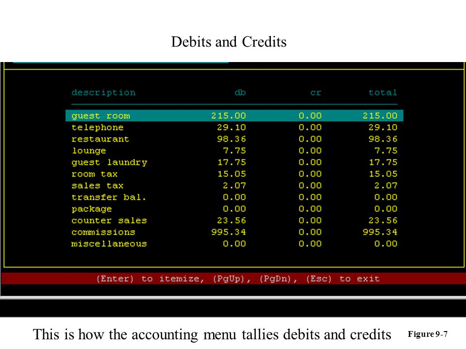 Accounting Entries zThis menu uses a series of entries to track activity.