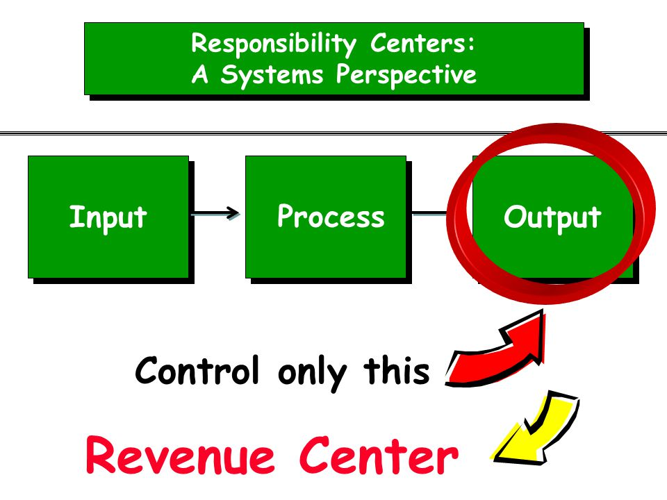 Responsibility Centers: A Systems Perspective Responsibility Centers: A Systems Perspective Input Output Process Control only this Revenue Center