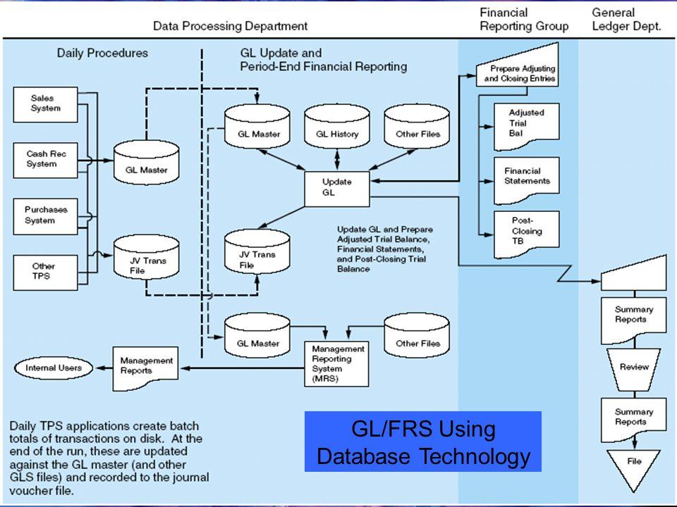 GL/FRS Using Database Technology