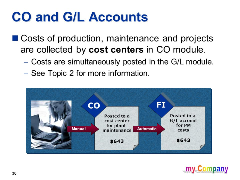 30 CO and G/L Accounts Costs of production, maintenance and projects are collected by cost centers in CO module.