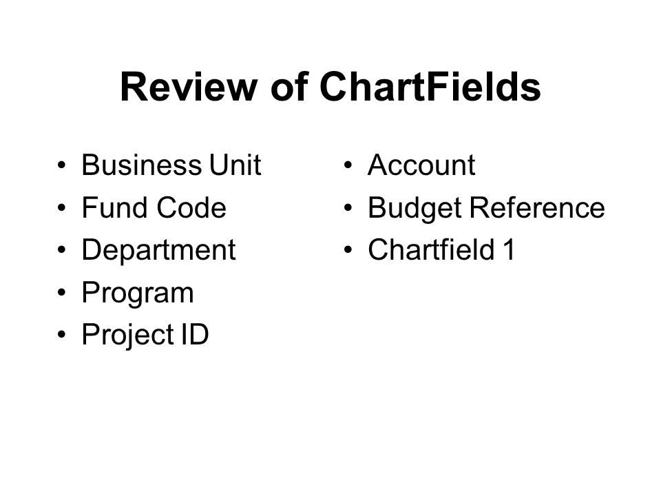 Review of ChartFields Business Unit Fund Code Department Program Project ID Account Budget Reference Chartfield 1