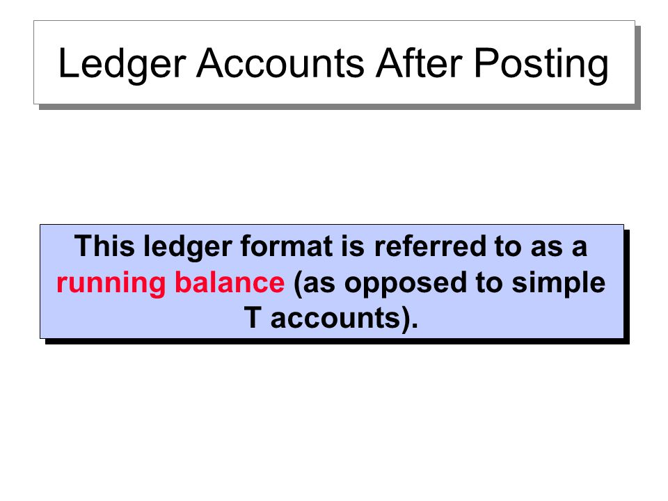 Ledger Accounts After Posting This ledger format is referred to as a running balance (as opposed to simple T accounts).