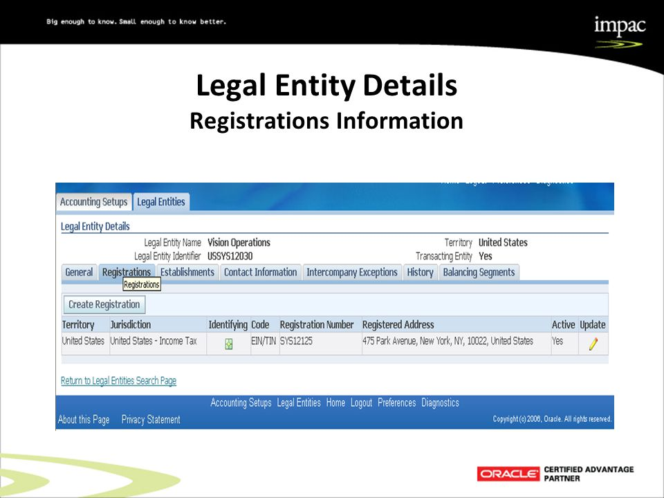Legal Entity Details Registrations Information