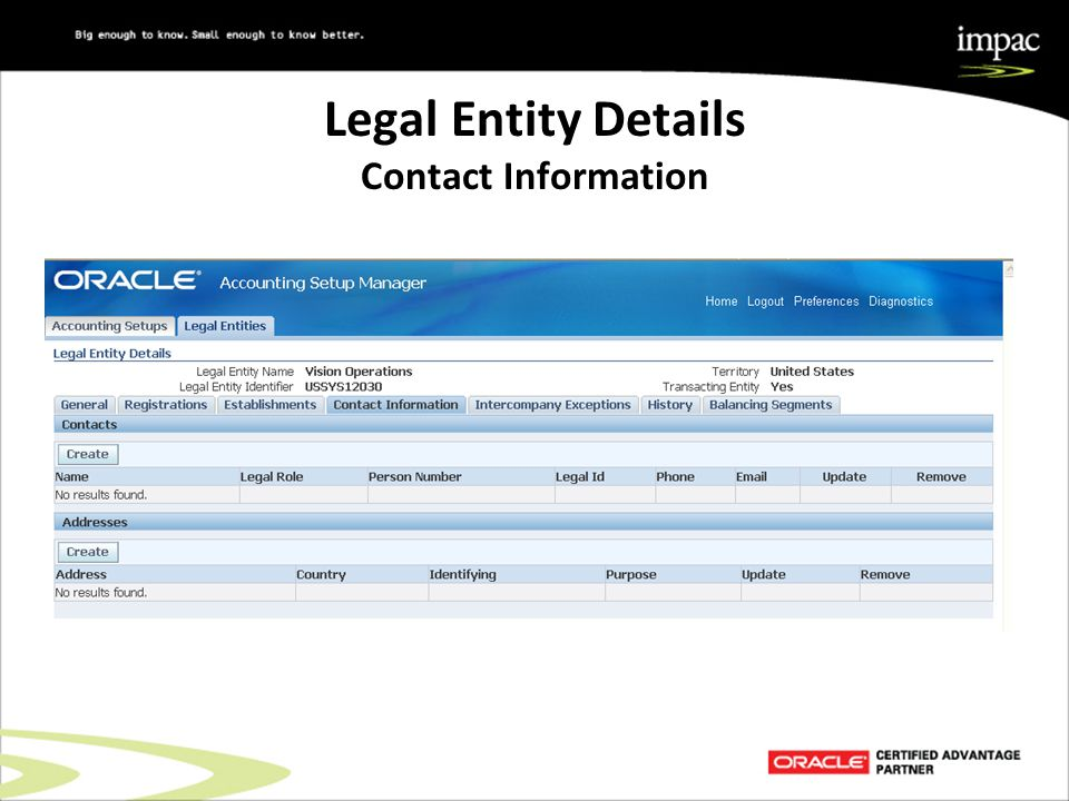 Legal Entity Details Contact Information
