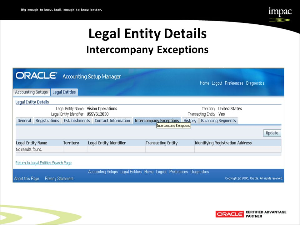 Legal Entity Details Intercompany Exceptions