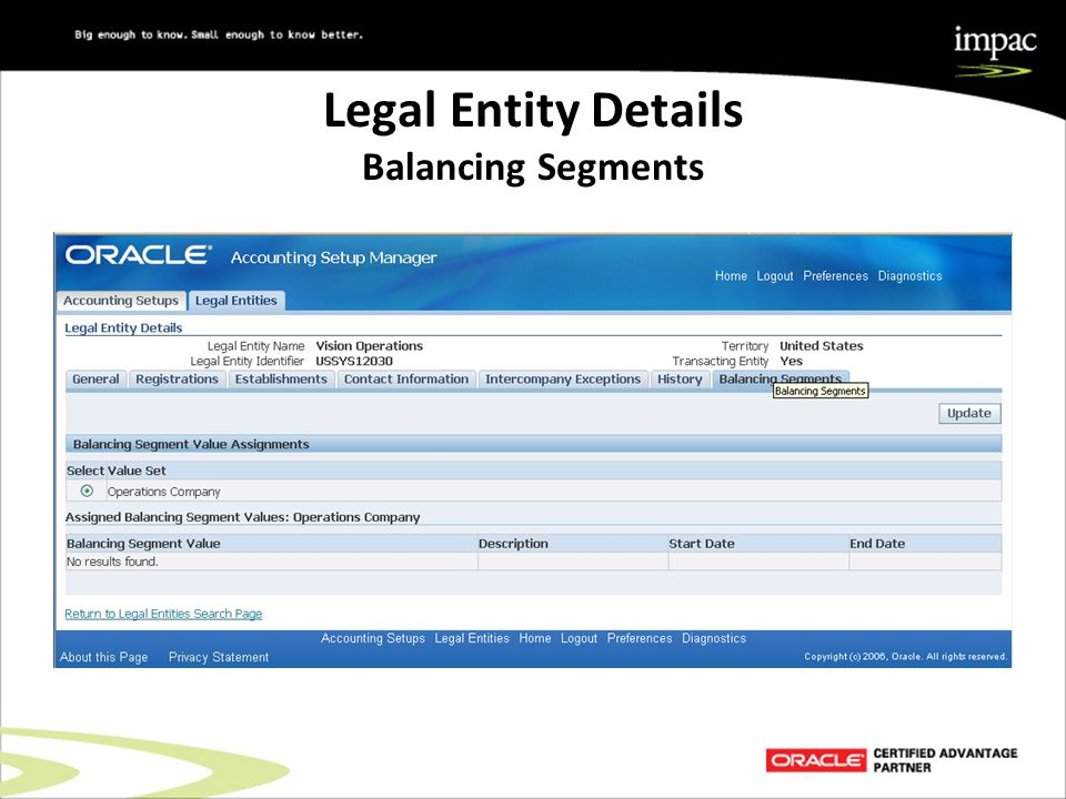 Legal Entity Details Balancing Segments