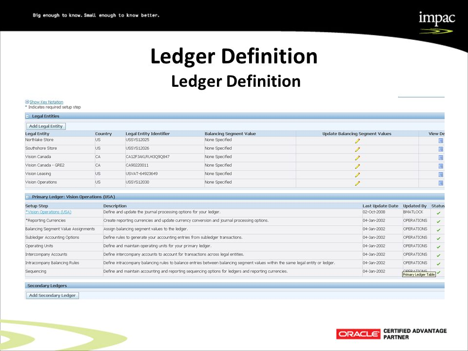 Ledger Definition