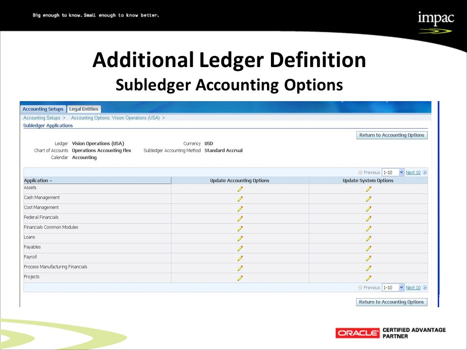 Additional Ledger Definition Subledger Accounting Options