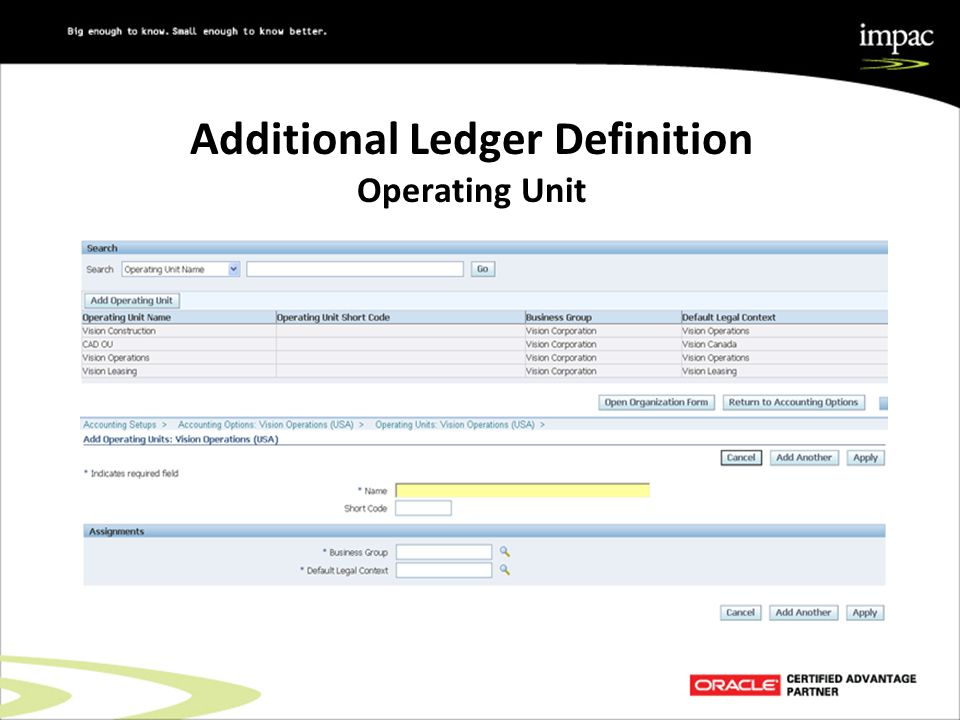 Additional Ledger Definition Operating Unit