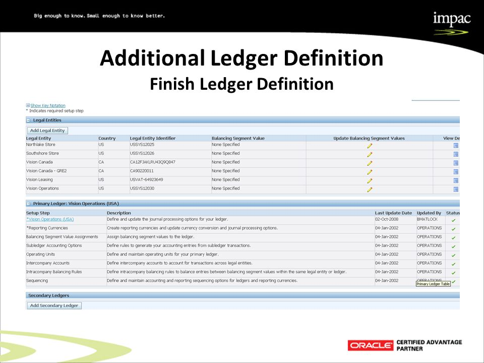 Additional Ledger Definition Finish Ledger Definition