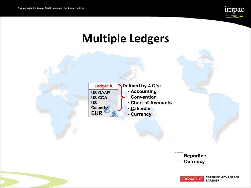 Multiple Ledgers