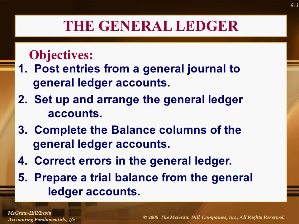 CHAPTER EIGHT The General Ledger