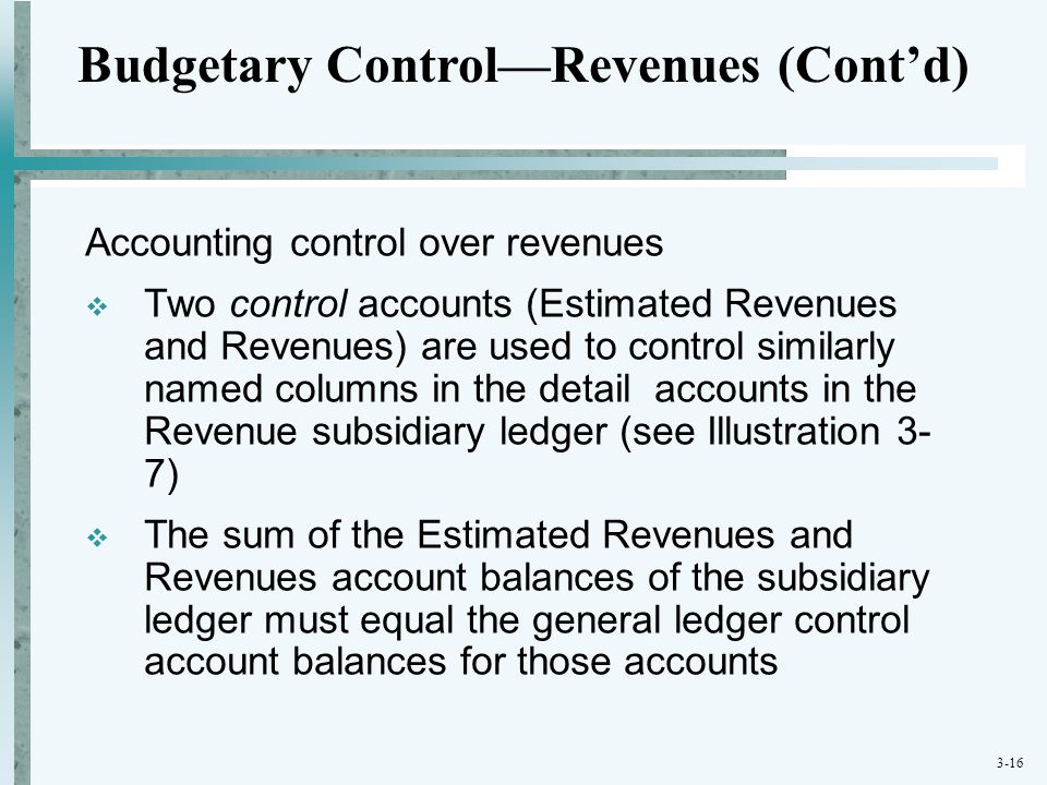 3-16 Accounting control over revenues  Two control accounts (Estimated Revenues and Revenues) are used to control similarly named columns in the deta